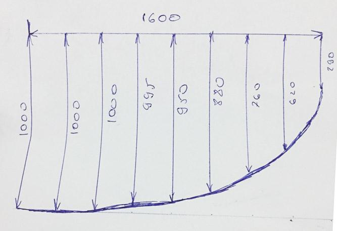 """Карниз для ванной (Штанга) """"усиленный 20"""" Асимметричный 160x100"""