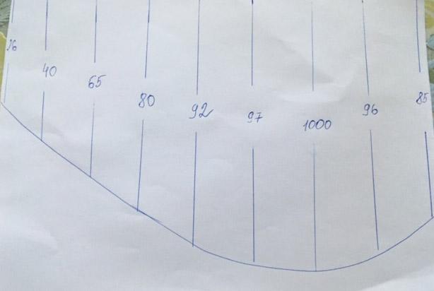 """Карниз для ванной (Штанга) """"усиленный 20"""" Асимметричный 140x100"""