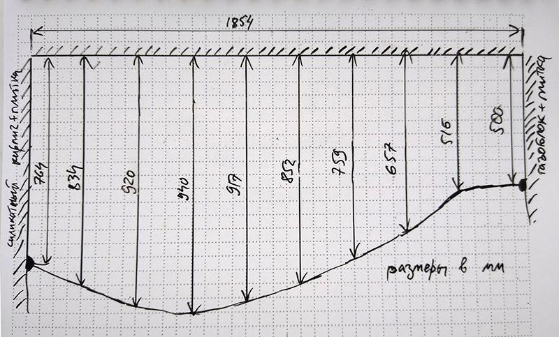 """Карниз для ванной (Штанга) """"усиленный 20"""" Асимметричный 185.4x94"""